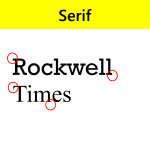 Serifs highlighted